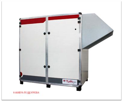 Оборудование для системы климат-контроля